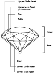 danelian diamond cut